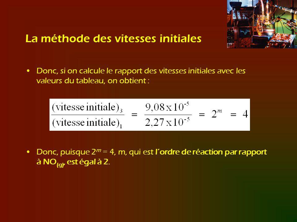 La méthode des vitesses initiales Donc, si on calcule le rapport des vitesses initiales avec les valeurs du tableau, on obtient : Donc, puisque 2 m =