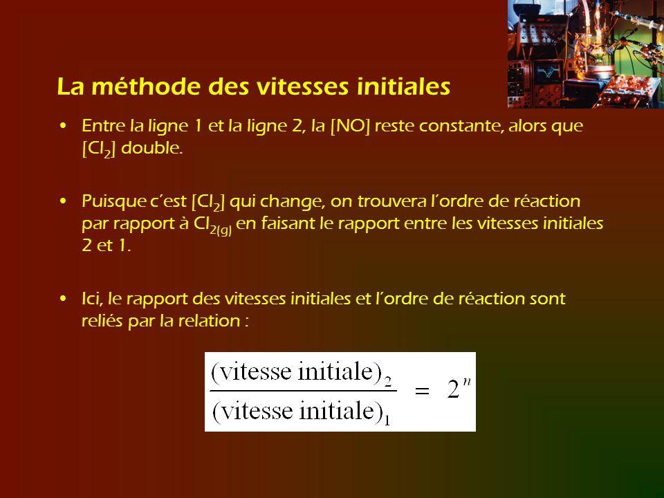 La méthode des vitesses initiales Entre la ligne 1 et la ligne 2, la [NO] reste constante, alors que [Cl 2 ] double. Puisque cest [Cl 2 ] qui change,