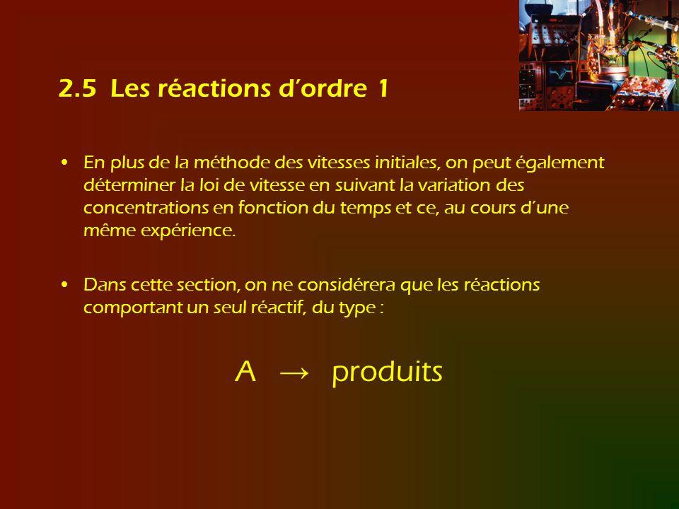 2.5 Les réactions dordre 1 En plus de la méthode des vitesses initiales, on peut également déterminer la loi de vitesse en suivant la variation des co