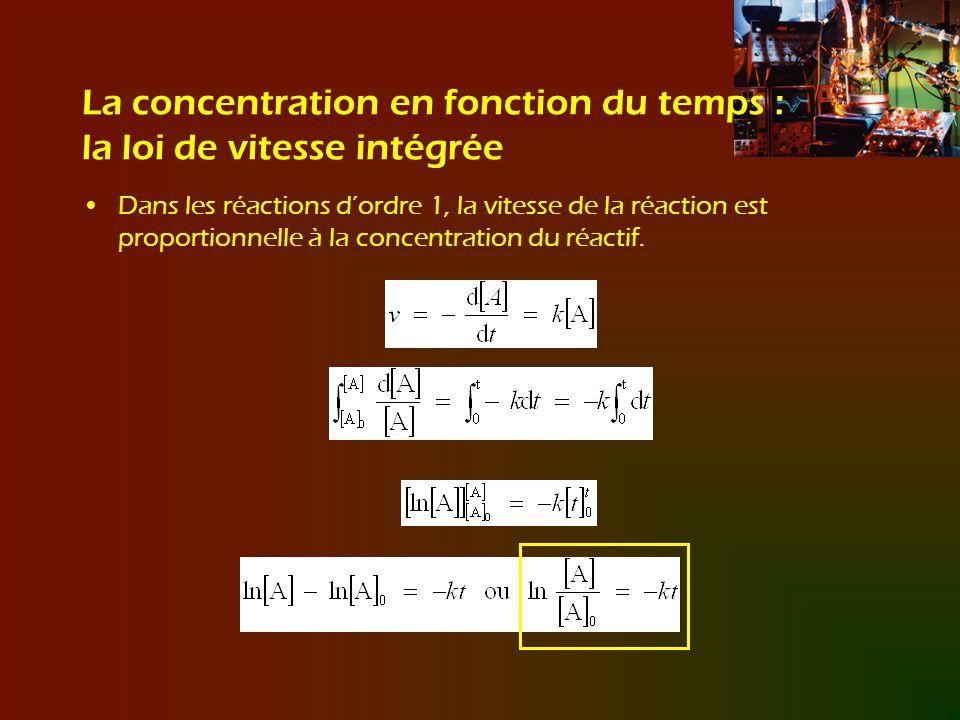 La concentration en fonction du temps : la loi de vitesse intégrée Dans les réactions dordre 1, la vitesse de la réaction est proportionnelle à la con