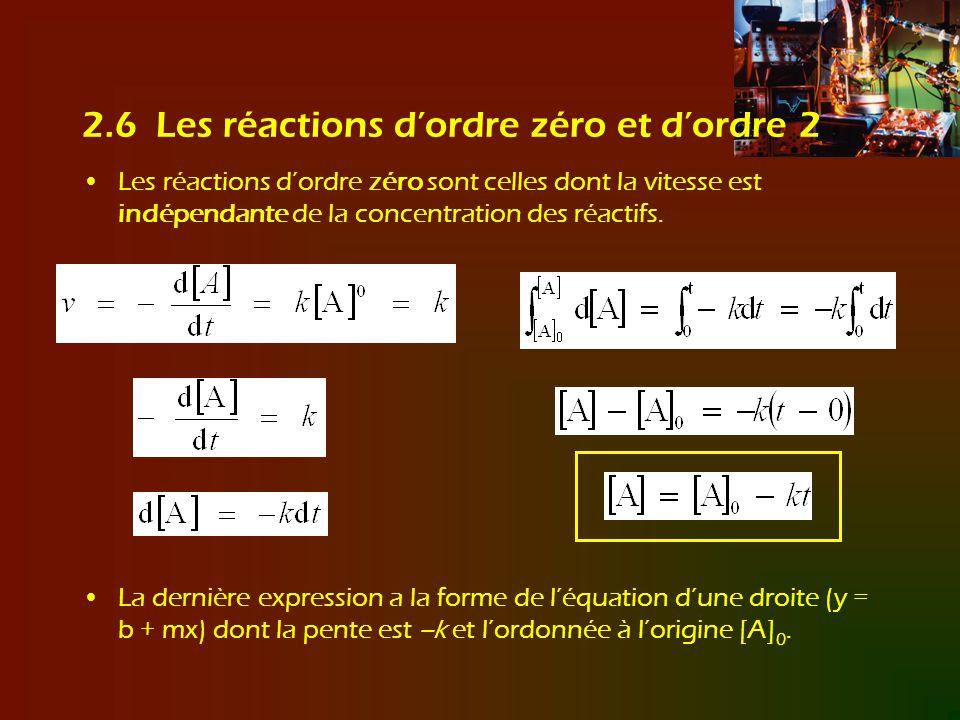 2.6 Les réactions dordre zéro et dordre 2 Les réactions dordre zéro sont celles dont la vitesse est indépendante de la concentration des réactifs. La