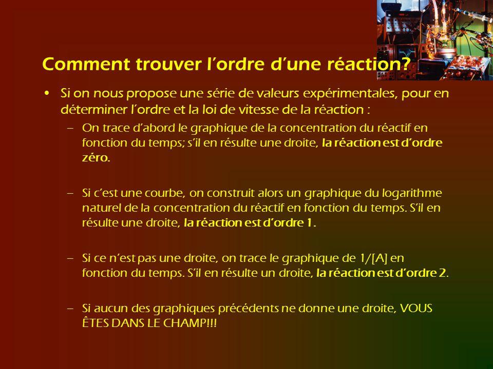 Comment trouver lordre dune réaction? Si on nous propose une série de valeurs expérimentales, pour en déterminer lordre et la loi de vitesse de la réa