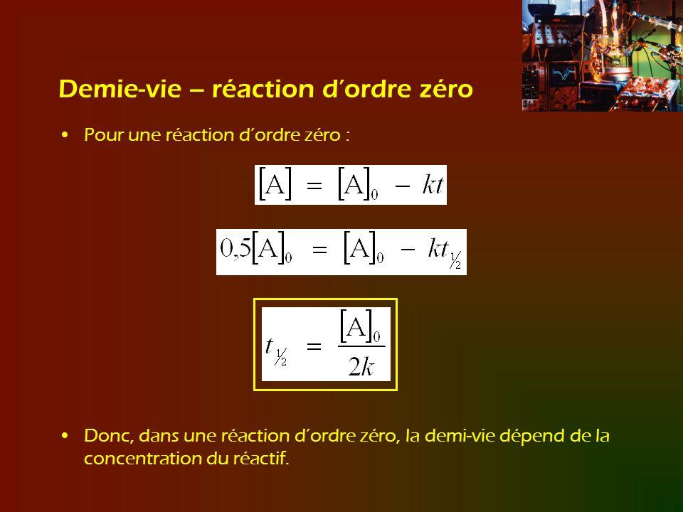 Demie-vie – réaction dordre zéro Pour une réaction dordre zéro : Donc, dans une réaction dordre zéro, la demi-vie dépend de la concentration du réacti