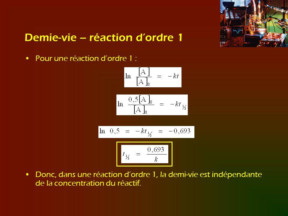 Demie-vie – réaction dordre 1 Pour une réaction dordre 1 : Donc, dans une réaction dordre 1, la demi-vie est indépendante de la concentration du réact