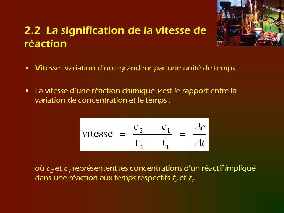 2.2 La signification de la vitesse de réaction Vitesse : variation dune grandeur par une unité de temps. La vitesse dune réaction chimique v est le ra
