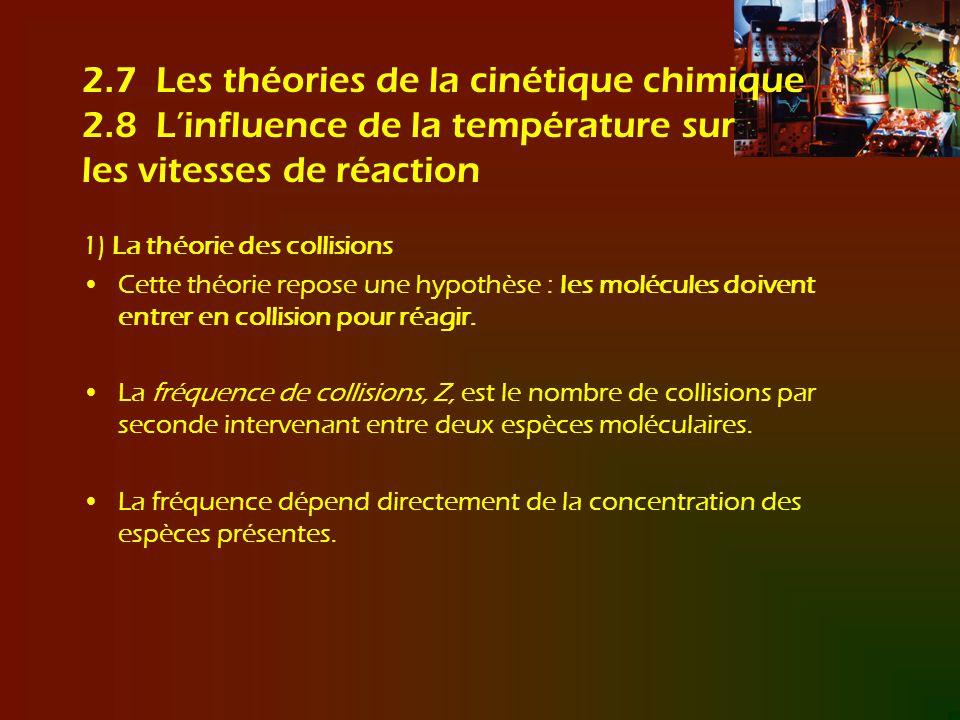 2.7 Les théories de la cinétique chimique 2.8 Linfluence de la température sur les vitesses de réaction 1) La théorie des collisions Cette théorie rep