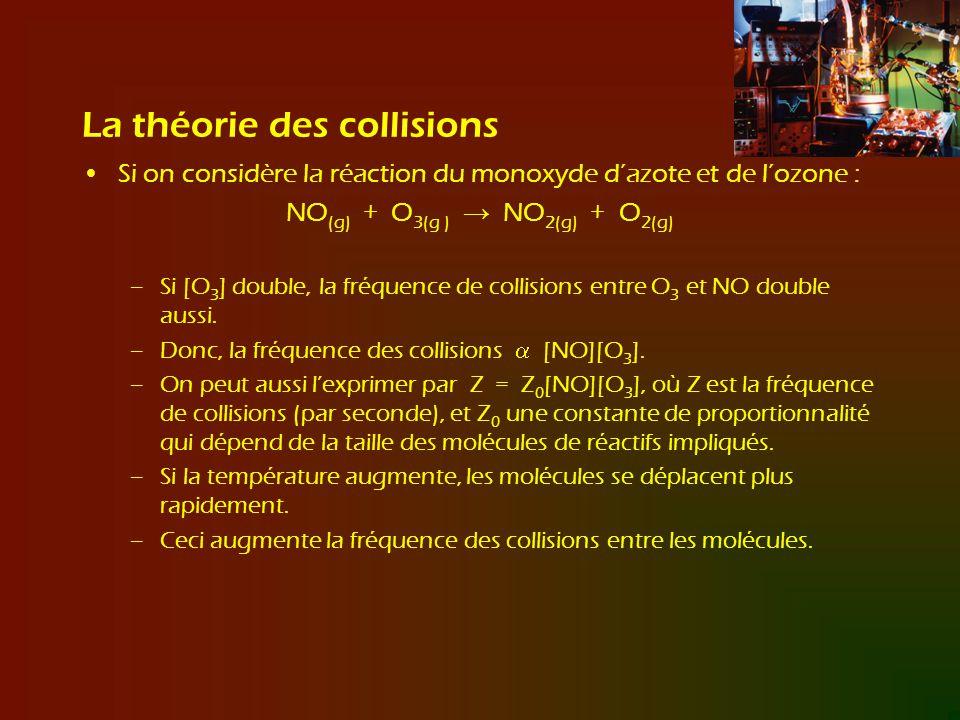 La théorie des collisions Si on considère la réaction du monoxyde dazote et de lozone : NO (g) + O 3(g ) NO 2(g) + O 2(g) –Si [O 3 ] double, la fréque
