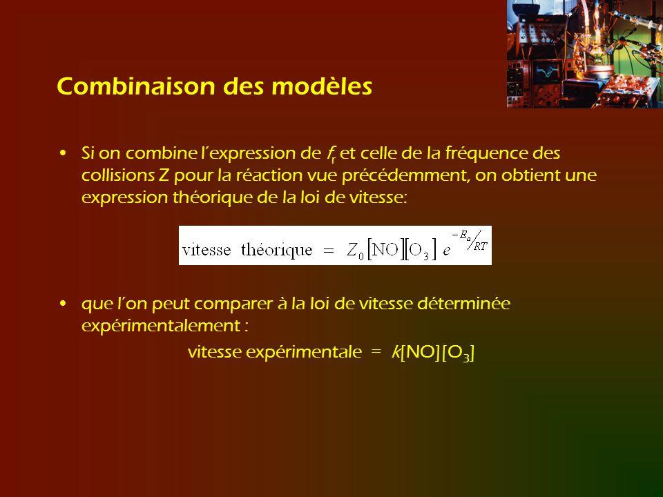 Combinaison des modèles Si on combine lexpression de f r et celle de la fréquence des collisions Z pour la réaction vue précédemment, on obtient une e