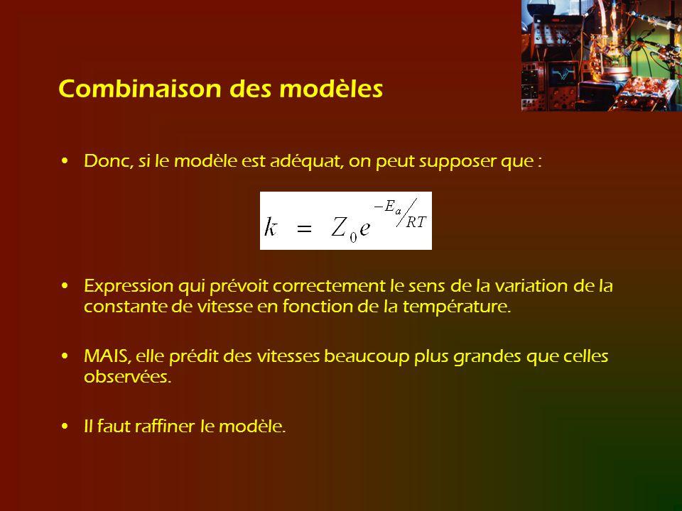 Combinaison des modèles Donc, si le modèle est adéquat, on peut supposer que : Expression qui prévoit correctement le sens de la variation de la const