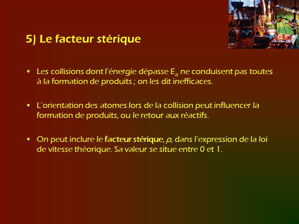 5) Le facteur stérique Les collisions dont lénergie dépasse E a ne conduisent pas toutes à la formation de produits ; on les dit inefficaces. Lorienta