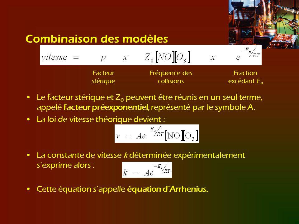 Combinaison des modèles Le facteur stérique et Z 0 peuvent être réunis en un seul terme, appelé facteur préexponentiel, représenté par le symbole A. L