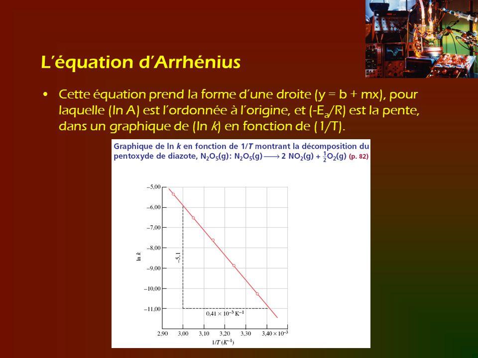 Léquation dArrhénius Cette équation prend la forme dune droite (y = b + mx), pour laquelle (ln A) est lordonnée à lorigine, et (-E a /R) est la pente,