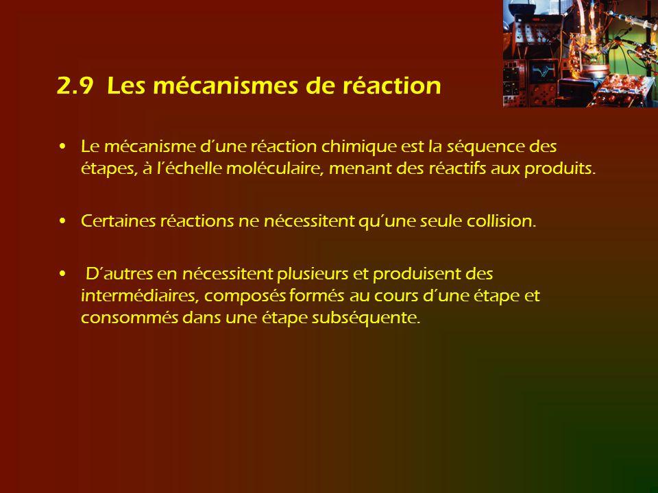 2.9 Les mécanismes de réaction Le mécanisme dune réaction chimique est la séquence des étapes, à léchelle moléculaire, menant des réactifs aux produit