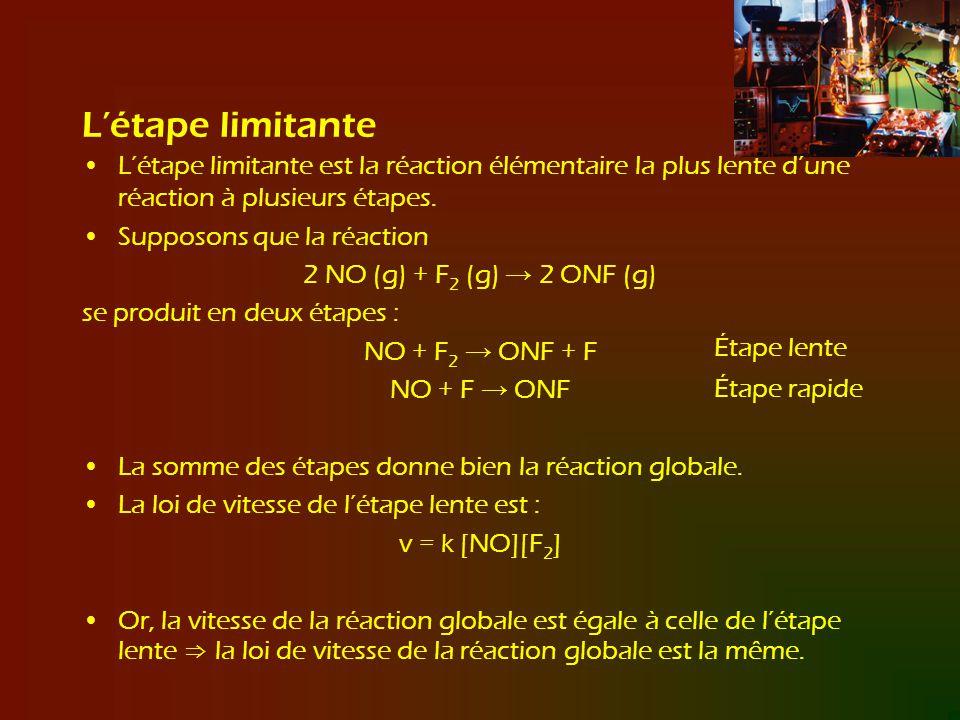 Létape limitante Létape limitante est la réaction élémentaire la plus lente dune réaction à plusieurs étapes. Supposons que la réaction 2 NO (g) + F 2