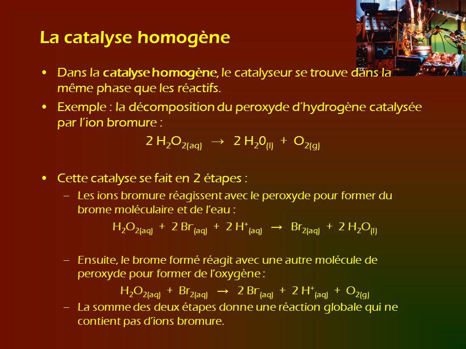 La catalyse homogène Dans la catalyse homogène, le catalyseur se trouve dans la même phase que les réactifs. Exemple : la décomposition du peroxyde dh