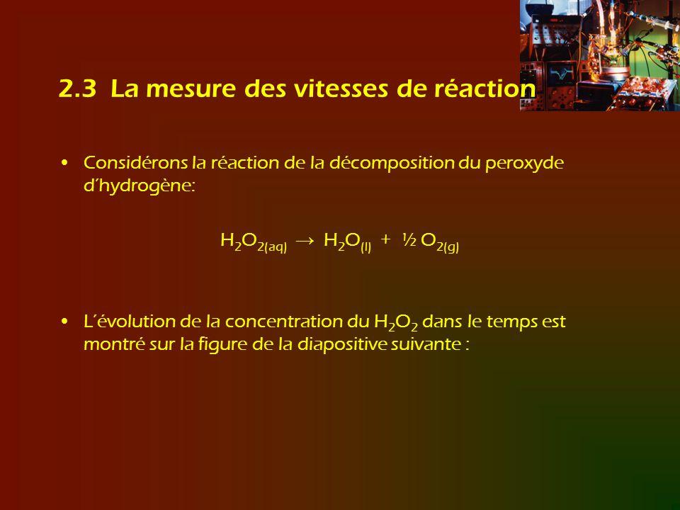 2.3 La mesure des vitesses de réaction Considérons la réaction de la décomposition du peroxyde dhydrogène: H 2 O 2(aq) H 2 O (l) + ½ O 2(g) Lévolution
