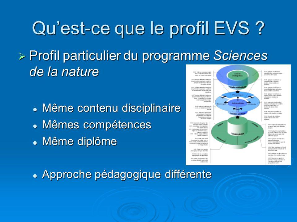 Quest-ce que le profil EVS ? Profil particulier du programme Sciences de la nature Profil particulier du programme Sciences de la nature Même contenu