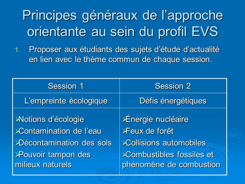 Principes généraux de lapproche orientante au sein du profil EVS 1. Proposer aux étudiants des sujets détude dactualité en lien avec le thème commun d
