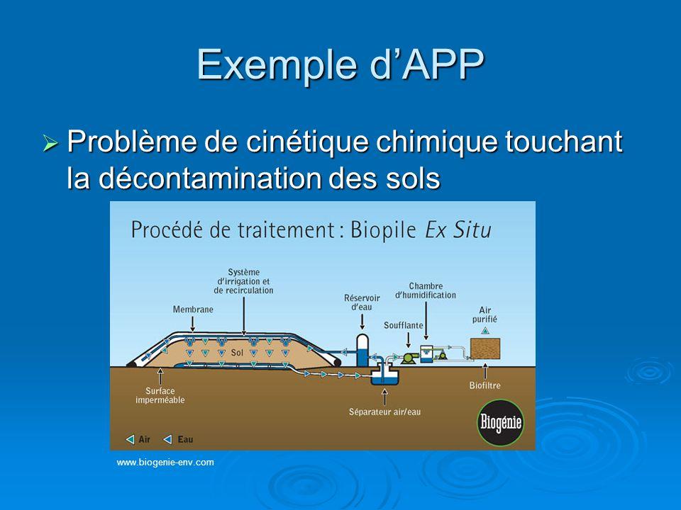 Exemple dAPP Problème de cinétique chimique touchant la décontamination des sols Problème de cinétique chimique touchant la décontamination des sols www.biogenie-env.com