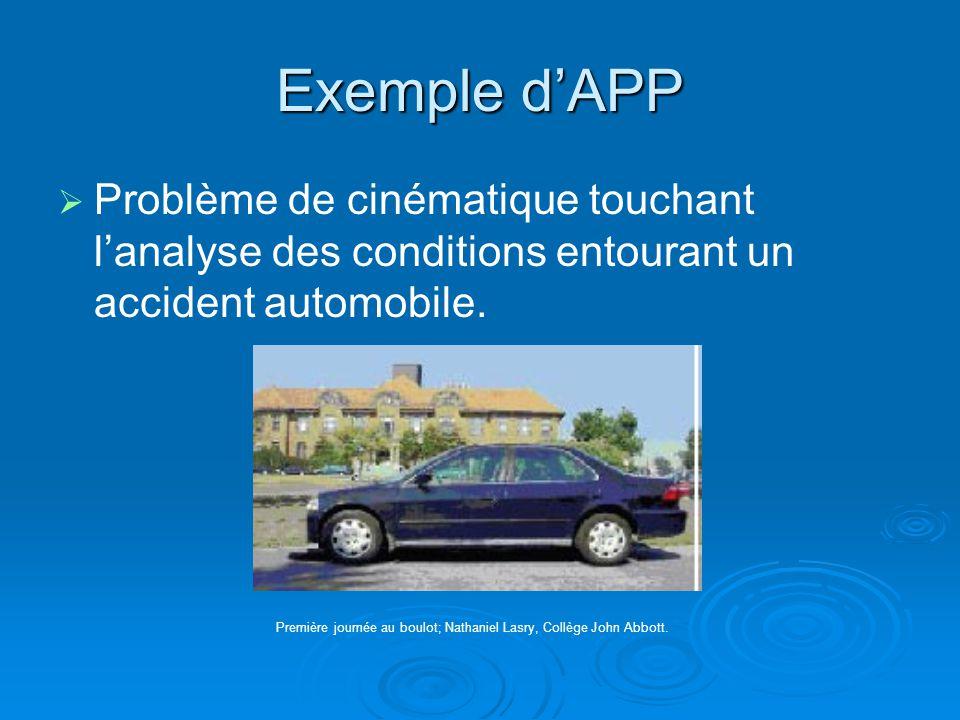 Exemple dAPP Problème de cinématique touchant lanalyse des conditions entourant un accident automobile. Première journée au boulot; Nathaniel Lasry, C