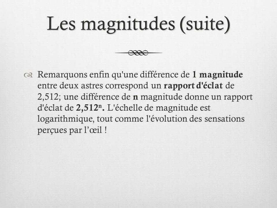 Les magnitudes (suite) Remarquons enfin qu'une différence de 1 magnitude entre deux astres correspond un rapport d'éclat de 2,512; une différence de n