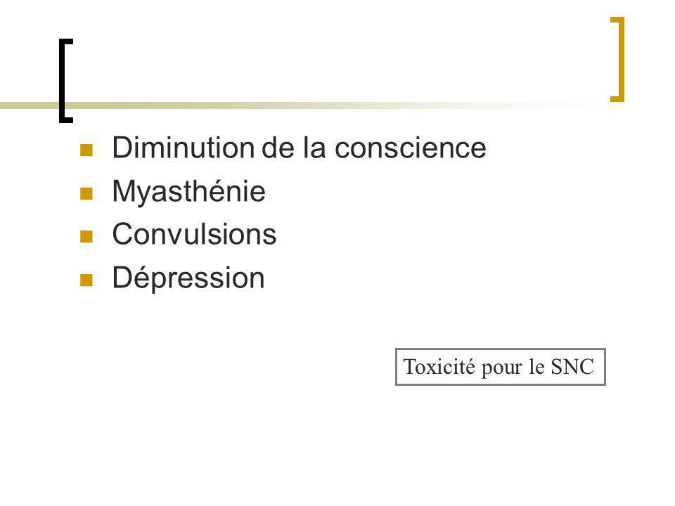 Diminution de la conscience Myasthénie Convulsions Dépression Toxicité pour le SNC