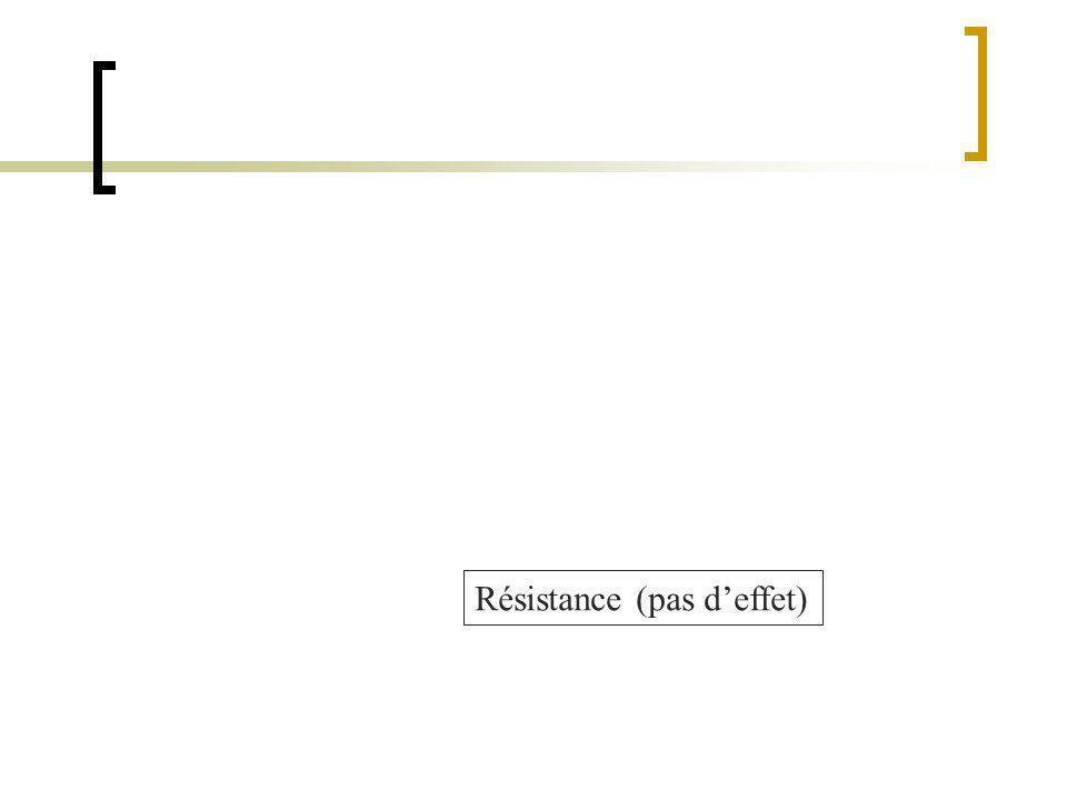 Résistance (pas deffet)