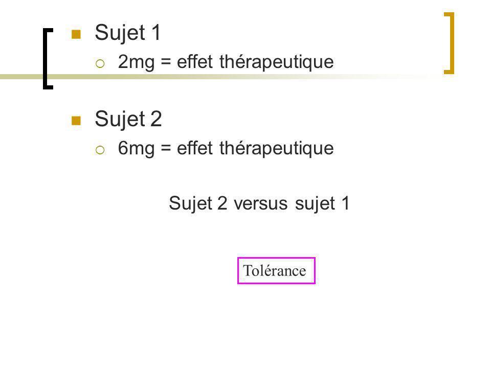 Sujet 1 2mg = effet thérapeutique Sujet 2 6mg = effet thérapeutique Sujet 2 versus sujet 1 Tolérance