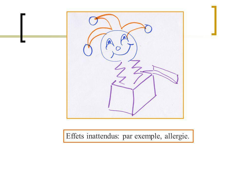 Effets inattendus: par exemple, allergie.