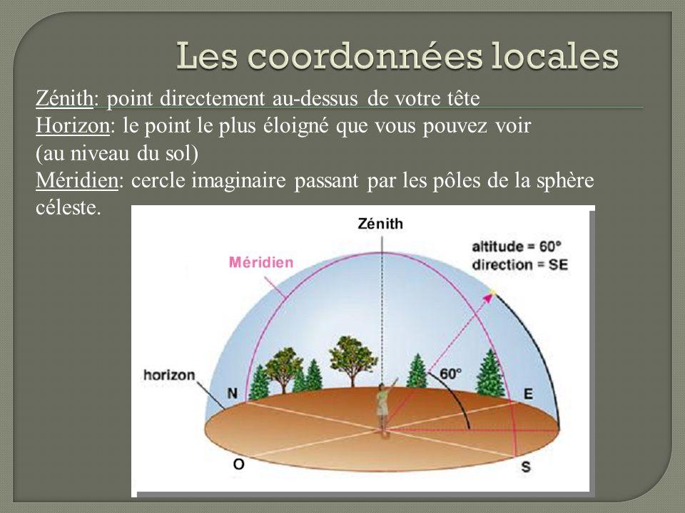 Zénith: point directement au-dessus de votre tête Horizon: le point le plus éloigné que vous pouvez voir (au niveau du sol) Méridien: cercle imaginaire passant par les pôles de la sphère céleste.