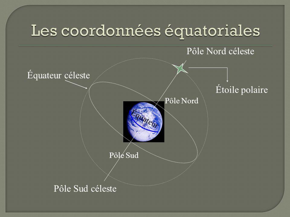 Équateur céleste Pôle Nord céleste Pôle Sud céleste Pôle Nord Équateur Pôle Sud Étoile polaire