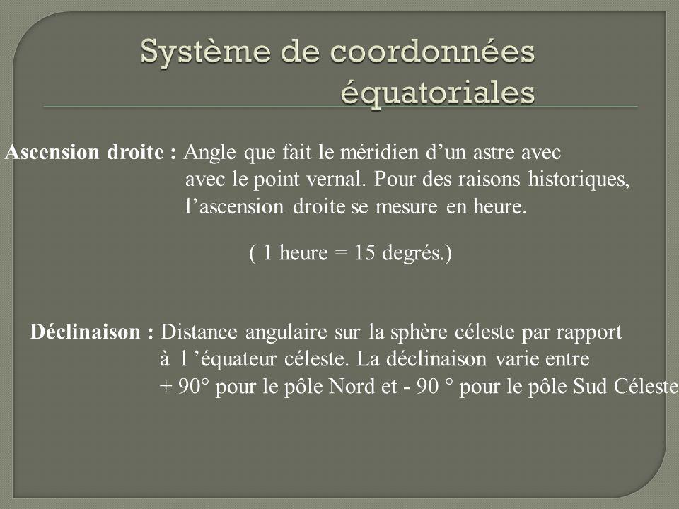 Déclinaison : Distance angulaire sur la sphère céleste par rapport à l équateur céleste. La déclinaison varie entre + 90 pour le pôle Nord et - 90 pou