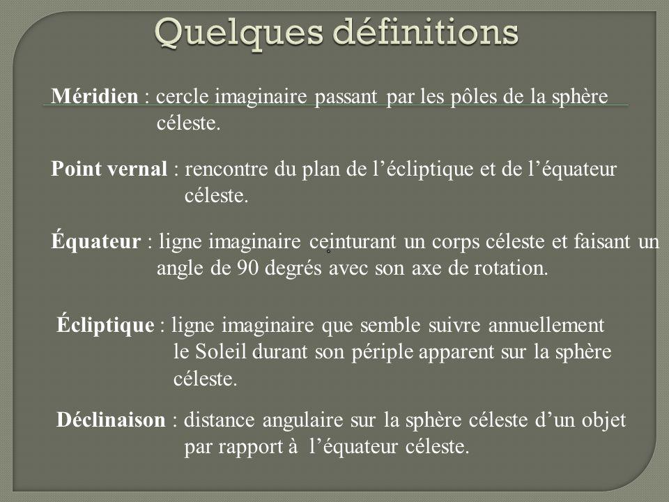 Méridien : cercle imaginaire passant par les pôles de la sphère céleste.