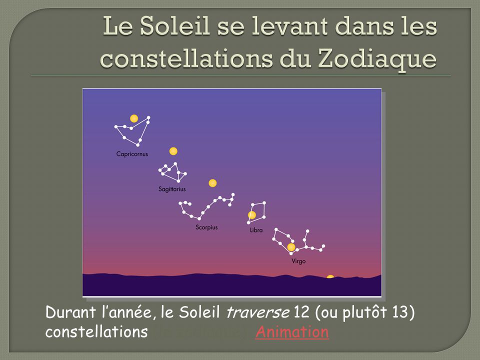 Durant lannée, le Soleil traverse 12 (ou plutôt 13) constellations (le zodiaque). AnimationAnimation