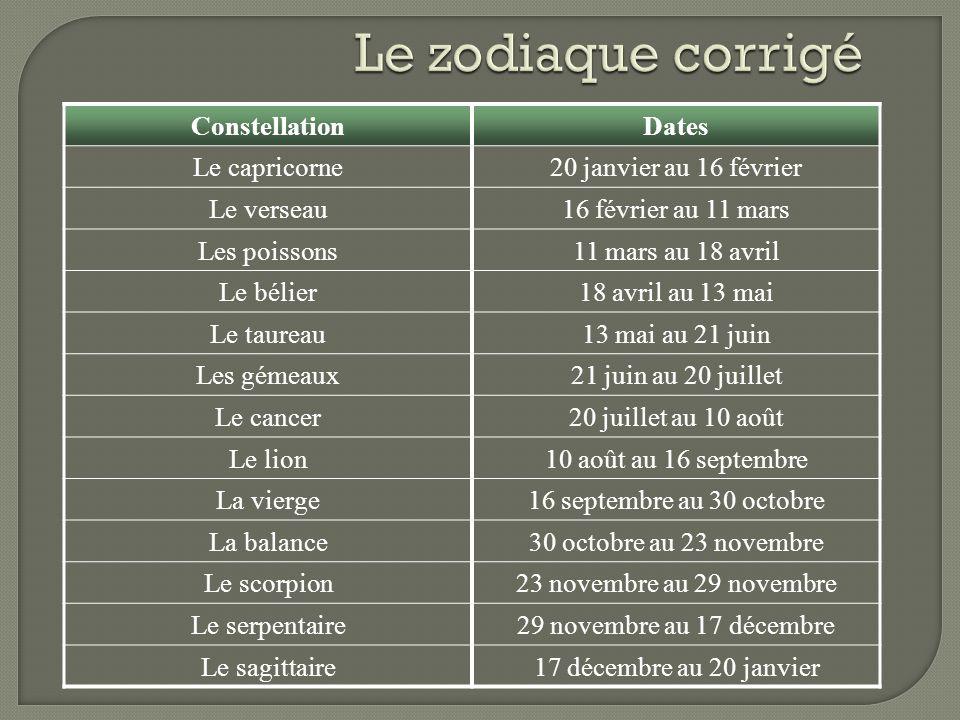 ConstellationDates Le capricorne20 janvier au 16 février Le verseau16 février au 11 mars Les poissons11 mars au 18 avril Le bélier18 avril au 13 mai L