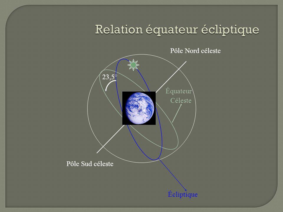 Équateur Céleste Pôle Sud céleste Pôle Nord céleste Écliptique 23,5
