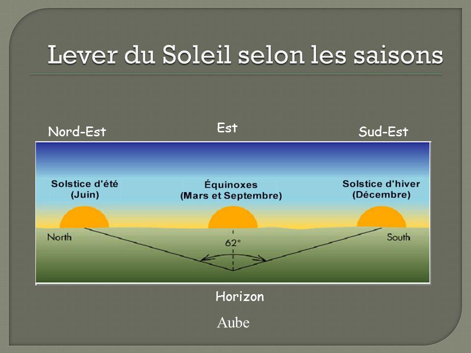 Est Nord-EstSud-Est Horizon Aube