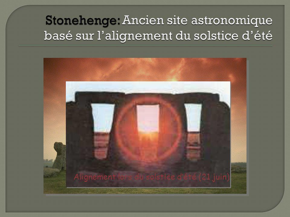 Alignement lors du solstice dété (21 juin)