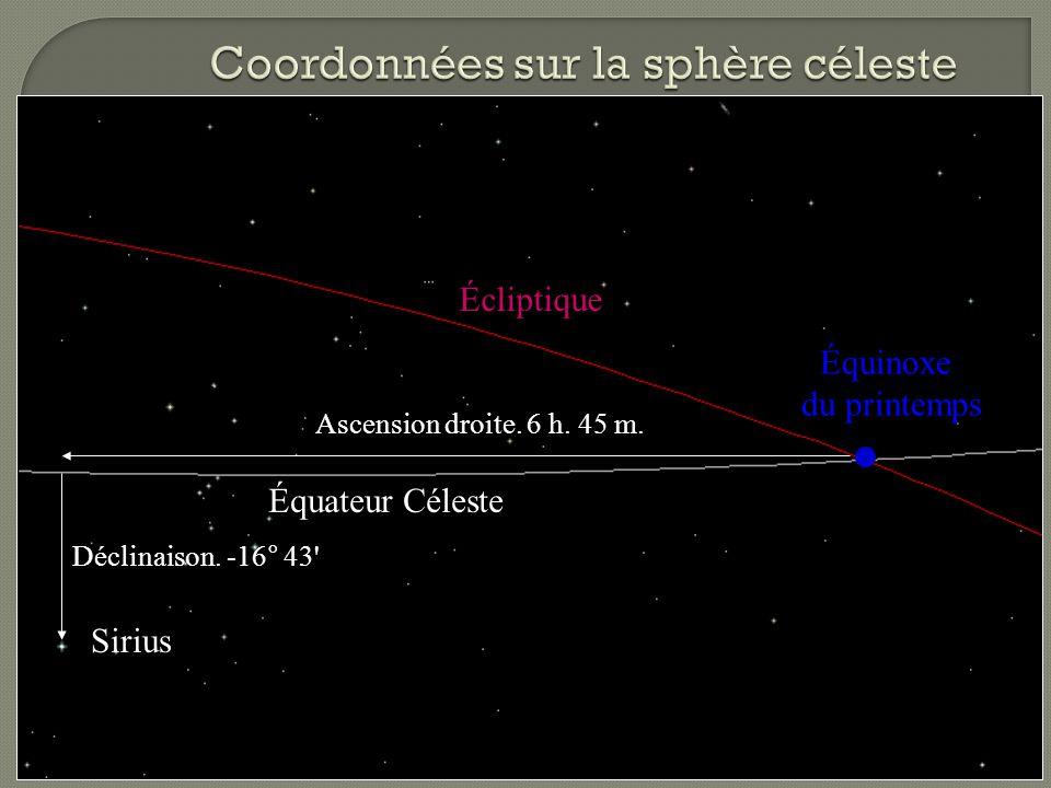 Sirius Équateur Céleste Écliptique Équinoxe du printemps Déclinaison. -16° 43' Ascension droite. 6 h. 45 m.