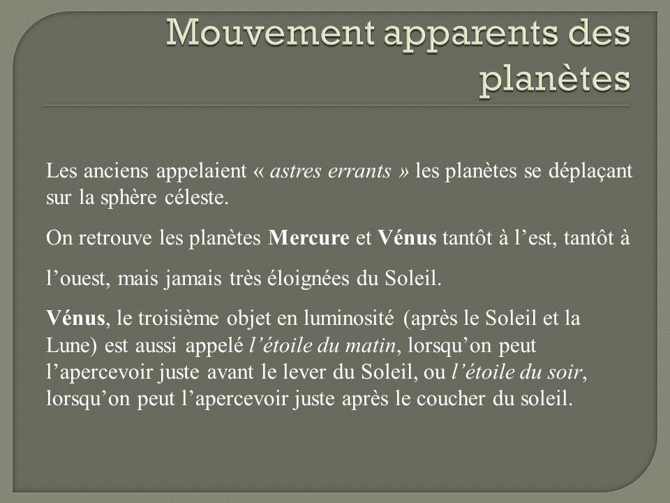 Les anciens appelaient « astres errants » les planètes se déplaçant sur la sphère céleste. On retrouve les planètes Mercure et Vénus tantôt à lest, ta