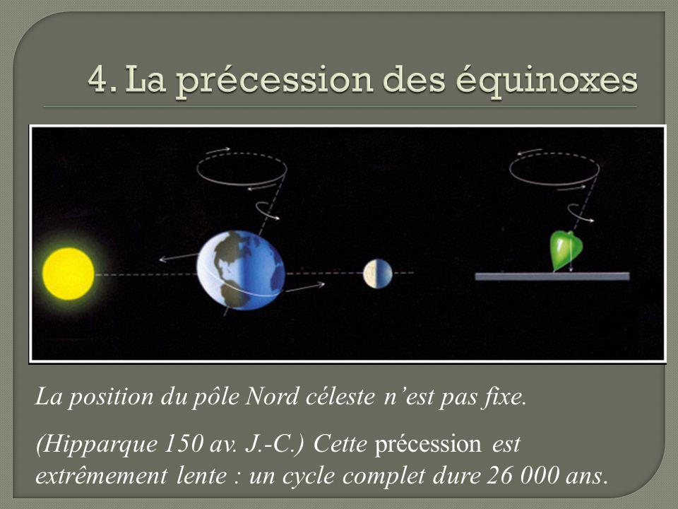 La position du pôle Nord céleste nest pas fixe. (Hipparque 150 av. J.-C.) Cette précession est extrêmement lente : un cycle complet dure 26 000 ans.