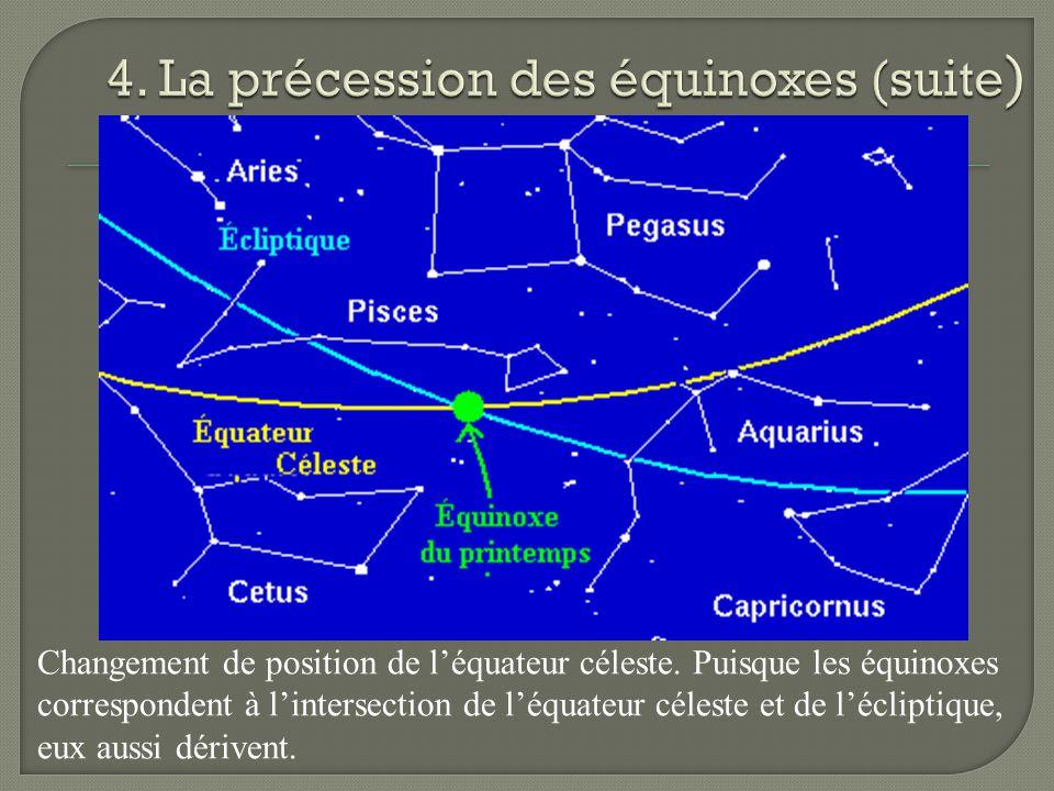 Changement de position de léquateur céleste. Puisque les équinoxes correspondent à lintersection de léquateur céleste et de lécliptique, eux aussi dér