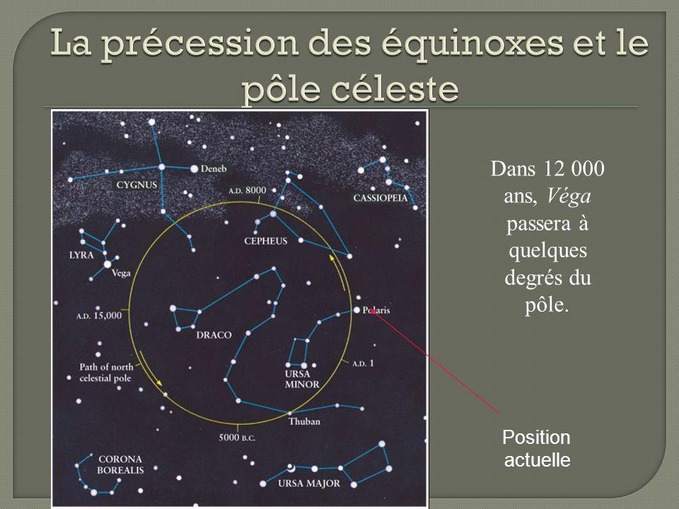 Dans 12 000 ans, Véga passera à quelques degrés du pôle. Position actuelle
