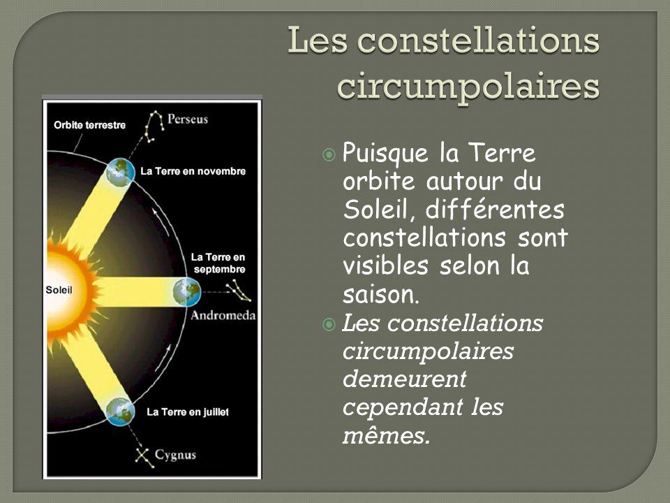 Puisque la Terre orbite autour du Soleil, différentes constellations sont visibles selon la saison. Les constellations circumpolaires demeurent cepend