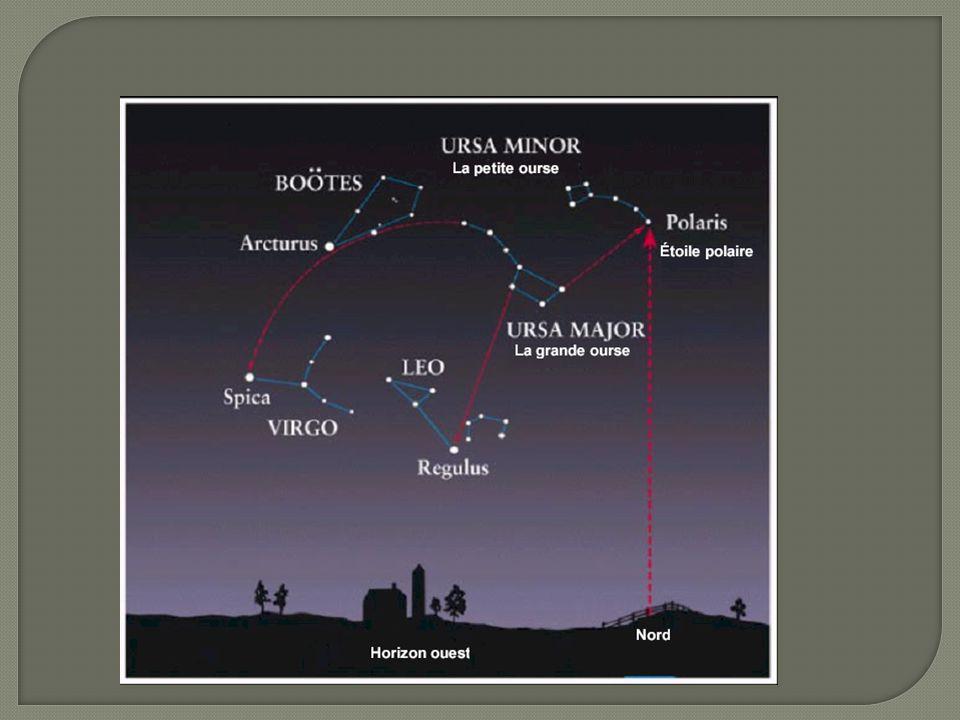 Les étoiles semblent fixes sur la sphère céleste, seulement des observations répétées sur des dizaines dannées nous permettent de détecter leur mouvement propre.