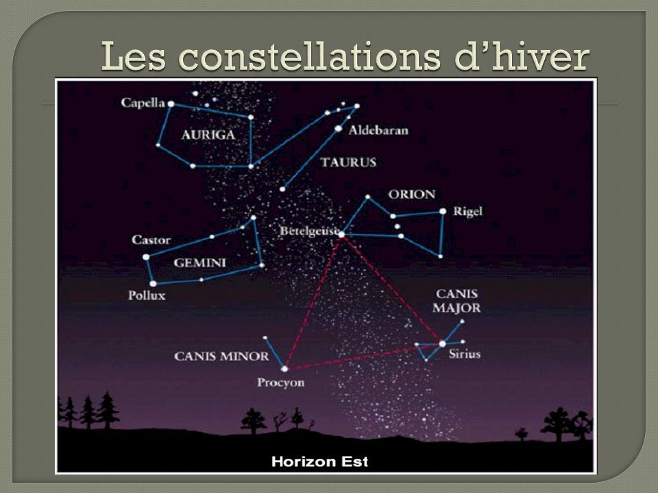 Durant lannée, le Soleil traverse 12 (ou plutôt 13) constellations (le zodiaque).