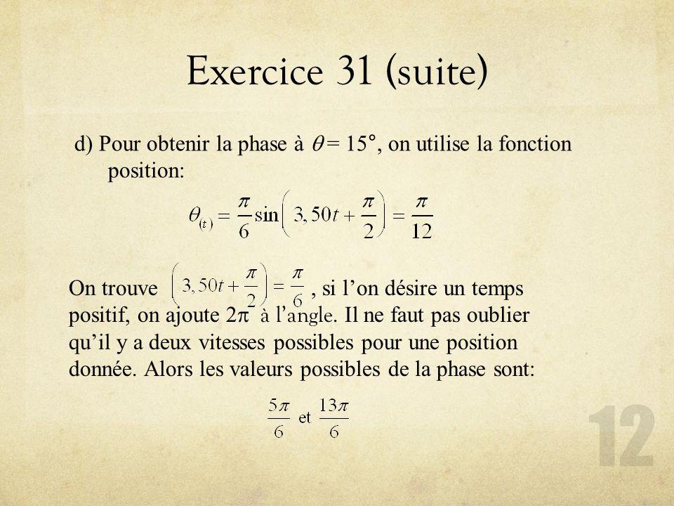 Exercice 31 (suite) d) Pour obtenir la phase à = 15°, on utilise la fonction position: On trouve, si lon désire un temps positif, on ajoute 2 à langle