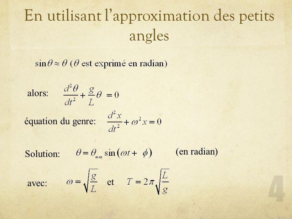 1.La période T est indépendante de lamplitude ( max ) pour des petits angles.