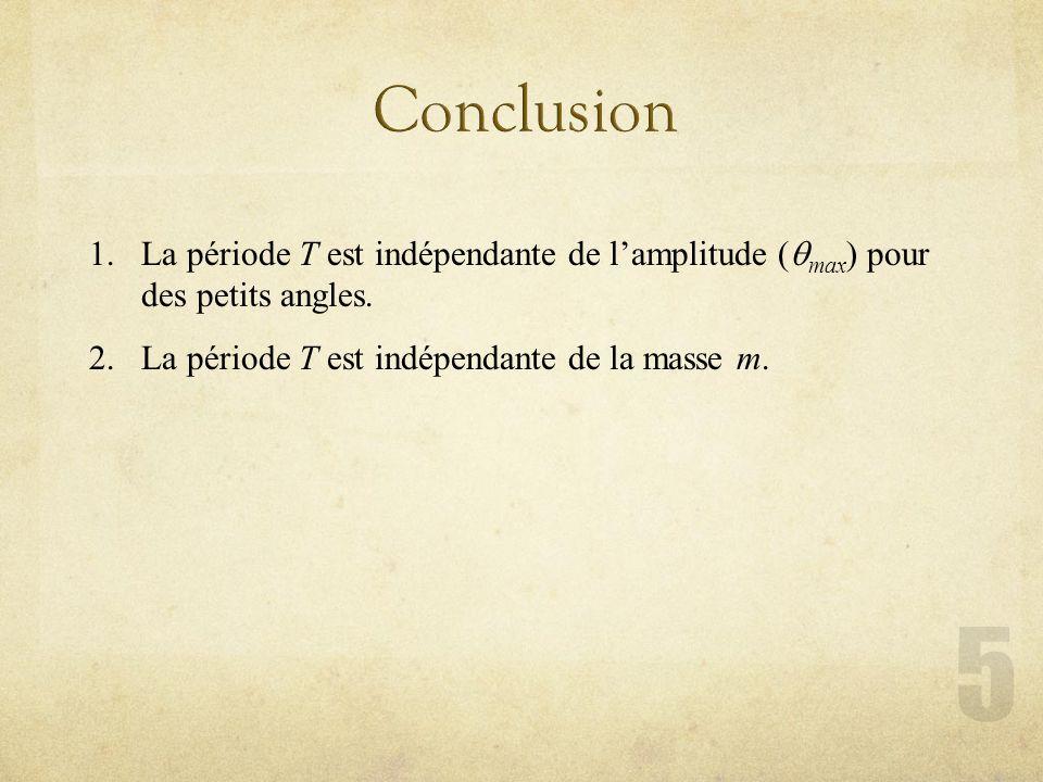 1.La période T est indépendante de lamplitude ( max ) pour des petits angles. 2.La période T est indépendante de la masse m.