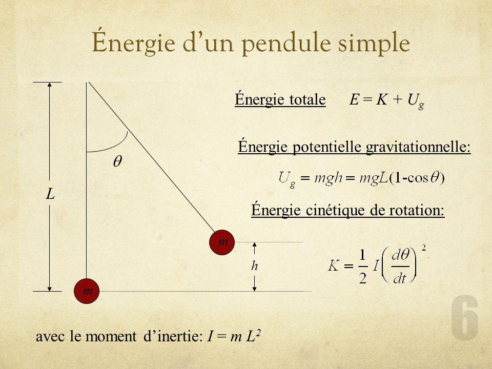 L h m m Énergie totaleE = K + U g Énergie potentielle gravitationnelle: Énergie cinétique de rotation: avec le moment dinertie: I = m L 2